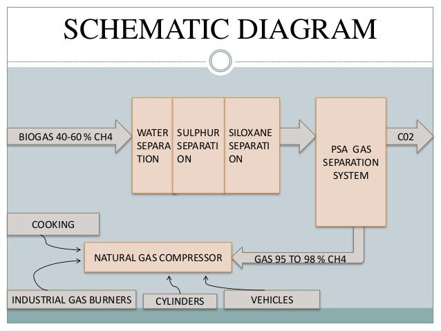 cng gas 5 638?cb\\\=1474602323 gas burner schematic trusted wiring diagrams