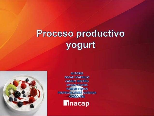 Introducción ¿Que es el yogurt?  El yogurt es un derivado de la leche encontrándose en el grupo de leches fermentadas, se ...