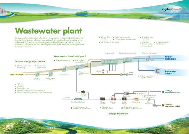 producing drinking water with desalination technology essay Solar desalination/ distillation involves heating of raw water, producing steam in drinking water solar desalination is and water supply technology.
