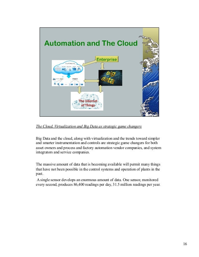 The Cloud, Virtualization and Big Data as strategic game changers  Big Data and the cloud, along with virtualization and t...