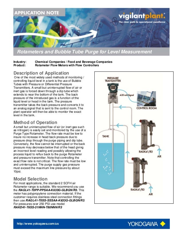 http://www.yokogawa.com/us Rotameters and Bubble Tube Purge for Level Measurement Industry: Chemical Companies / Food and ...