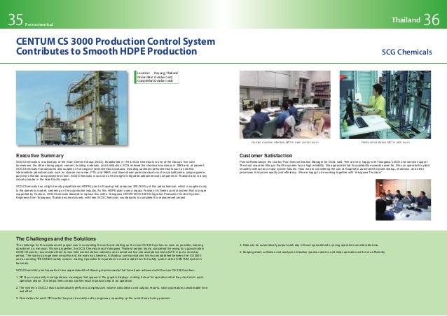 Yokogawa's Vigilant Plant | Success Stories | (petro)chemical industry