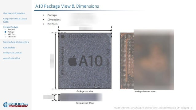 2016 Comparison of Application Processor Packaging ...