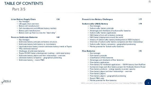 Beyond Li-ion Batteries: Present and Future Li-ion