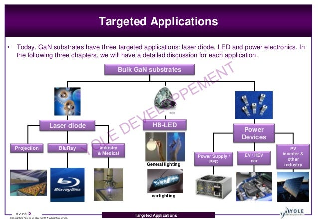 Free-Standing & Bulk GaN Substrates for Laser Diode, LED and