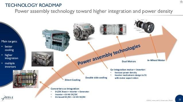 33 TECHNOLOGY ROADMAP Main targets: • better cooling • higher integration • multiple inverters Converters co-integration •...