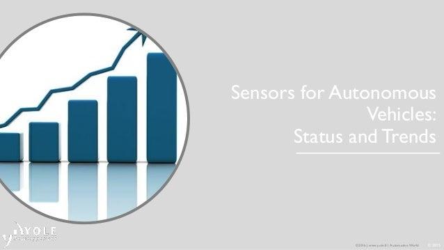 © 2015 Sensors for Autonomous Vehicles: Status andTrends ©2016   www.yole.fr   Automotive World