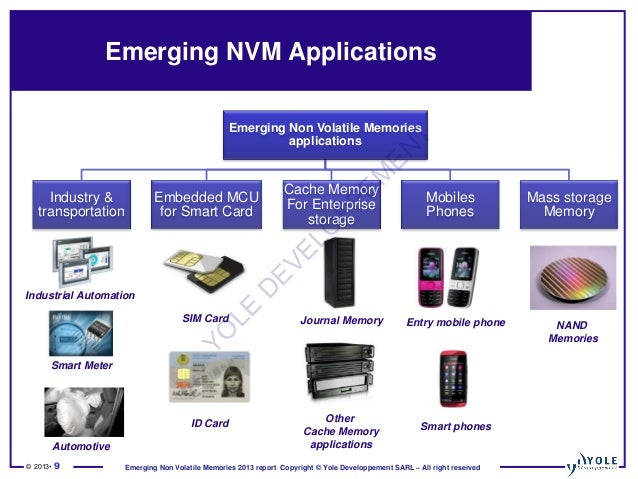 Emerging Non-Volatile Memory Market and Technology Trends 2013 Report…