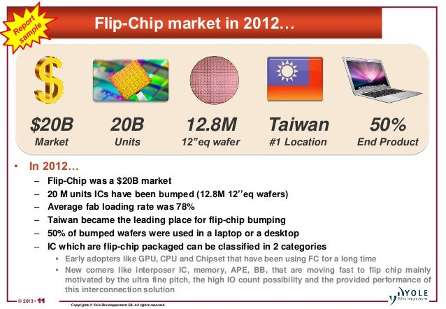flip chip market and technology trends Technology trends,  flip chip market trend  multi-chip modules may therefore be a more adequate solution for specific applications.
