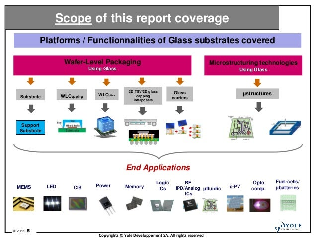 Glass Substrates For Semiconductor Manufacturing 2013