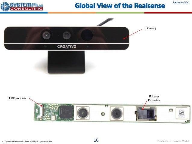 Intel RealSense 3D Camera (Front F200) Drivers for Windows 7