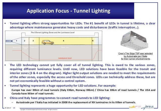 led in road and street lighting 2013 report by yole developpement rh slideshare net Tunnel Diagrams in Software Network Tunnel Diagram