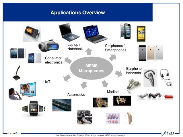 Mems Microphone Market Applications And Business Trends