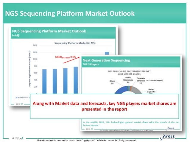 next generation sequencing ngs industry survey European next generation sequencing market present to the future  shadow  background industry expertise lab research experience in the areas such as:   market overview and segmentation european ngs market research centres   score chart a survey was conducted across 50 european labs.