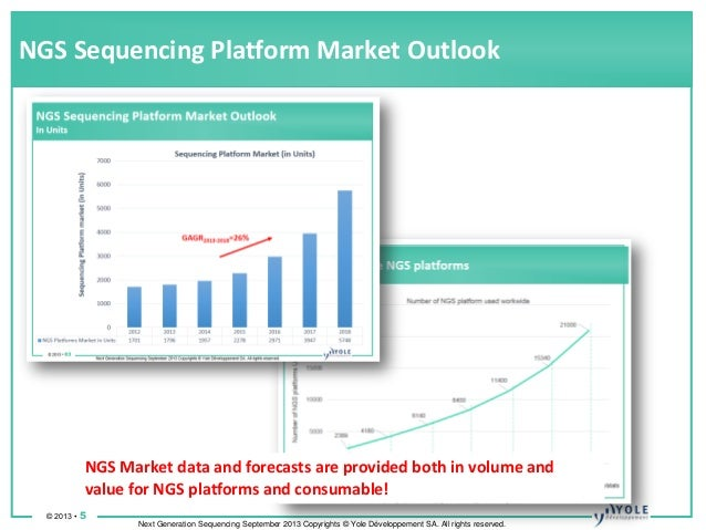 latest report global next generation sequencing market Usage of nanopore sequencing technology for the development of next-generation sequencing platforms is a trend in global next-generation sequencing market.