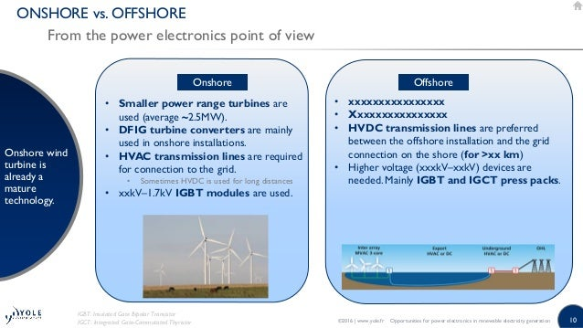 Opportunities for Power Electronics in Renewable ...