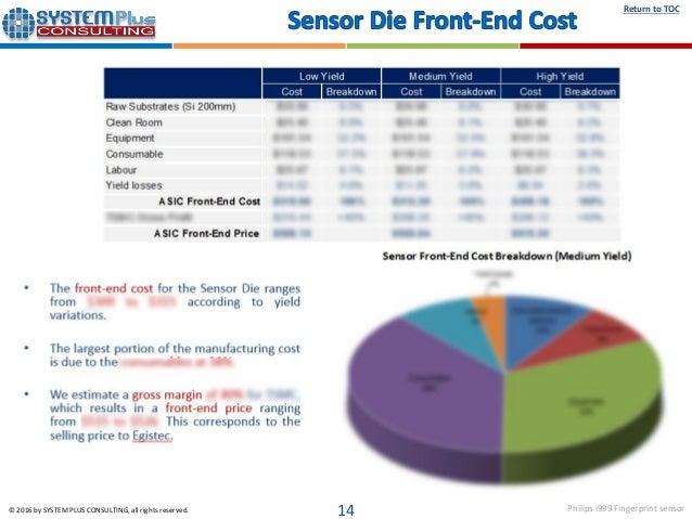 EgisTec ET300 - Fingerprint Sensor 2016 teardown reverse costing repo…