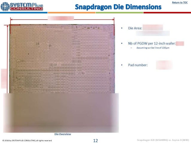 Samsung's Galaxy S7 Processor Packages: Qualcomm & Shinko's MCeP vs  …