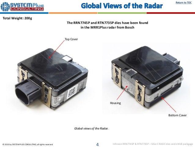 Infineon RRN7745P & RTN7735P eWLB Fan Package 77GHz Radar Dies Infine…