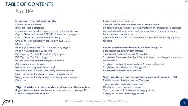 Sapphire Applications & Market 2015 Report by Yole Developpement
