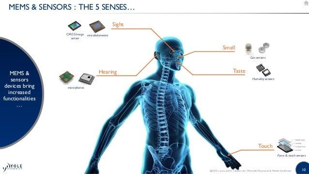 sensor series introduction three (sound sensor, gas sensor, Brightness sensor)