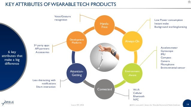 14 KEY ATTRIBUTES OF WEARABLE TECH PRODUCTS 6 key attributes that make a big difference @2015   www.yole.fr   Sensors for ...