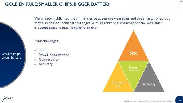 19 GOLDEN RULE: SMALLER CHIPS, BIGGER BATTERY Smaller chips, bigger battery @2015   www.yole.fr   Sensors for Wearable Ele...