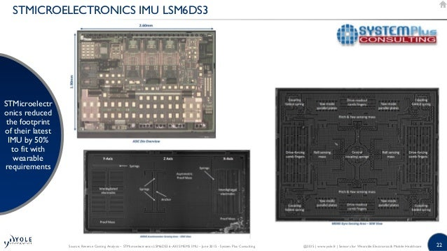 22 STMICROELECTRONICS IMU LSM6DS3 STMicroelectr onics reduced the footprint of their latest IMU by 50% to fit with wearabl...