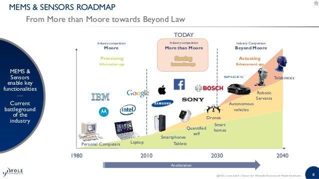 8 MEMS & SENSORS ROADMAP From More than Moore towards Beyond Law MEMS & Sensors enable key functionalities … Current battl...