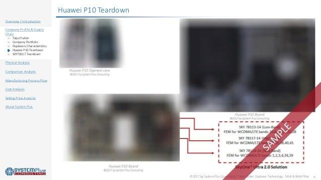 taiyo yuden saw and baw band 7 duplexer integrated into skyworks u2019 sys u2026