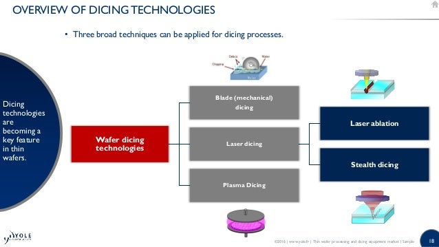 Thin wafer processing and Dicing equipment market - 2016