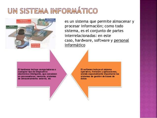 Yolima la informatica Slide 3
