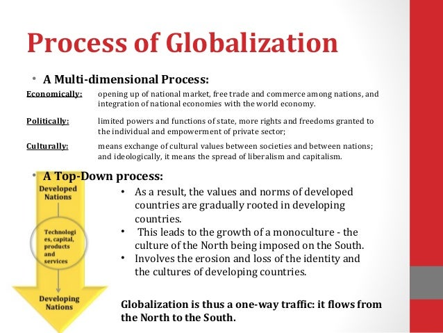Industry and globalisation