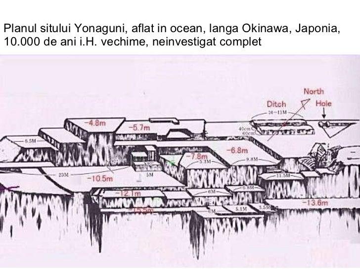Planul sitului Yonaguni, aflat in ocean, langa Okinawa, Japonia, 10.000 de ani i.H. vechime, neinvestigat complet