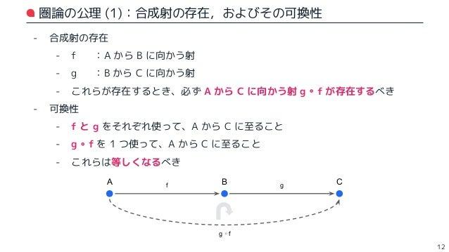 NG な例 😇 13 - in Scala 圏: - length :長さを調べる関数 - isEven :偶数であるかを調べる関数 - isCamelCase :キャメルケースであるかを調べる関数 - このとき、始点・終点となる対象 (型) ...