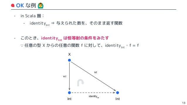 ∀X ∈ Obj(C), Hom(X, X) ≠ ∅ - 恒等射の存在より、任意の対象 X には恒等射 idX が必ず備わる - よって、Hom(X, X) には少なくとも 1 つは射が含まれる (※ この事実は米田の補題を考える上でも重要とな...