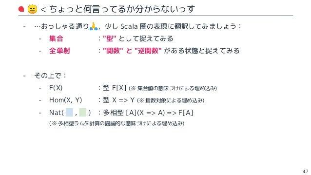 """""""米田の補題"""" の主張 in Scala 圏 - よって、米田の補題は次の 2 つが存在することを表す: - 高階多相関数 lowerY = (f: [A](X => A) => F[A] ): F[X] { ... } - 高階多相関数 li..."""