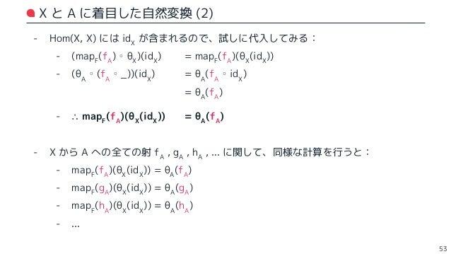X と A に着目した自然変換 (3) - ここで、  でハイライトした箇所は、圏 C や函手の構成から既知である: - mapF (fA ) (θX ( idX )) = θA ( fA ) - mapF (gA ) (θX ( idX ))...