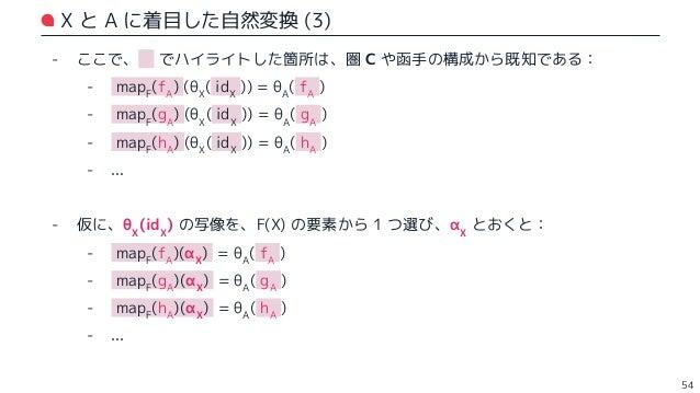 X と A に着目した自然変換 (4) - したがって、下記の対応は、 Hom(X, A) から F(A) への関数 θA を完全に定める - mapF (fA )(αX ) = θA ( fA ) - mapF (gA )(αX ) = θA...