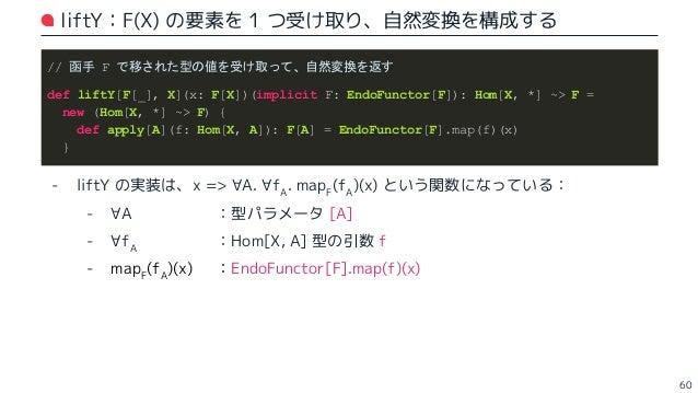 lowerY:自然変換を受け取り、θX (idX ) を取り出す 61 // 自然変換を受け取って、函手 F で移された型の値を返す def lowerY[F[_], X](f: Hom[X, *] ~> F): F[X] = f(x => x...