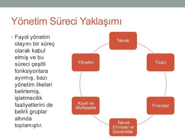Yönetimde sürecin yaklaşımı: özü ve temel ilkeler