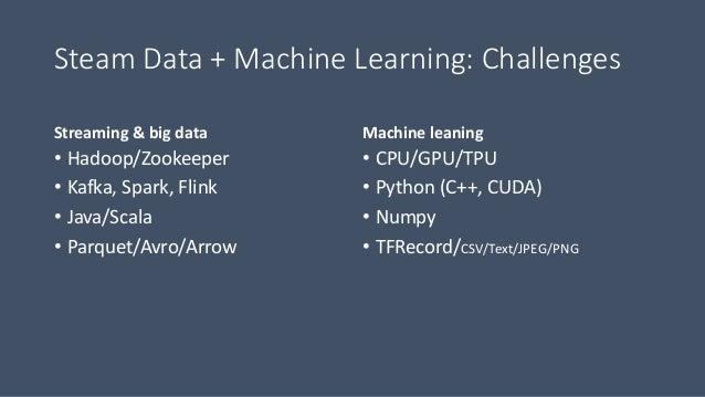Real Time Streaming Data with Kafka and TensorFlow (Yong Tang, Mobile…