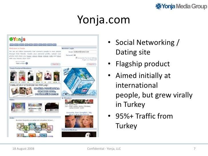 Yonja dating