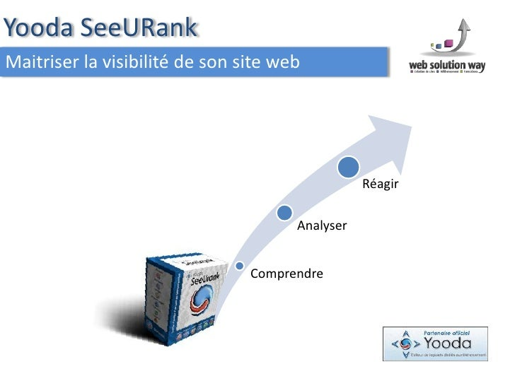 Yooda SeeURankMaitriser la visibilité de son site web                                                 Réagir              ...