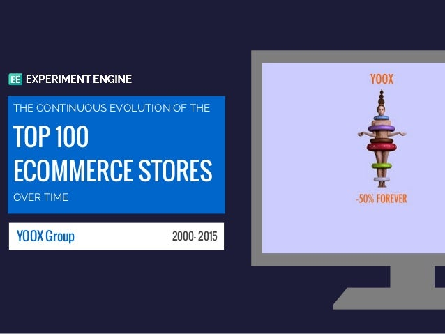 TOP 100 ECOMMERCE STORES THE CONTINUOUS EVOLUTION OF THE OVER TIME YOOX Group 2000- 2015
