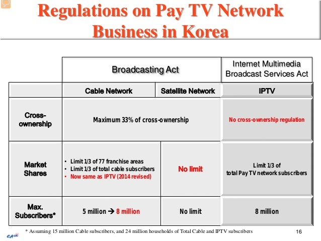 cable industry
