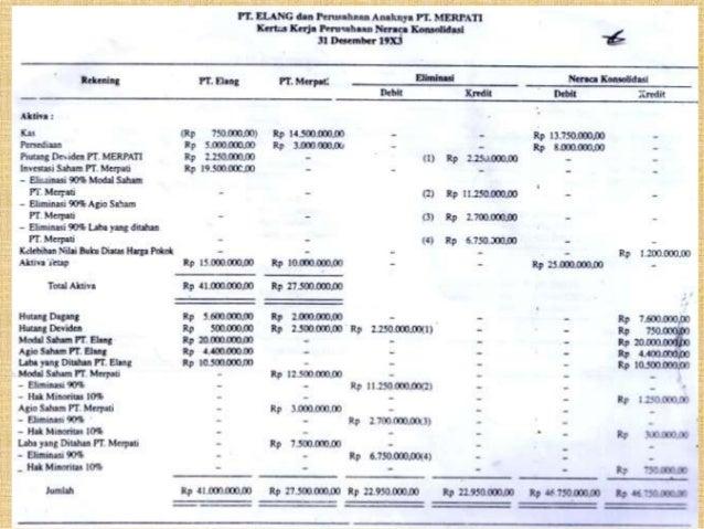 Akuntansi Untuk Perusahaan Yang Berafiliasi Dan Laporan Keuangan Kons