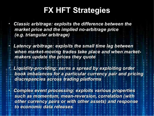 Charts currency trading