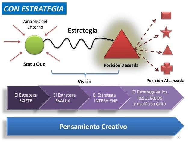 www.gerenciamos.com.co 51  • Su Estrategia puede fracasar …  • Si no hay ALINEACIÓN entre la Estrategia, la Cultura y la  ...