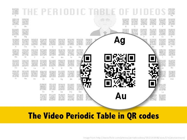 You gotta see this qr codes augmented reality 43 the audio periodic table urtaz Gallery